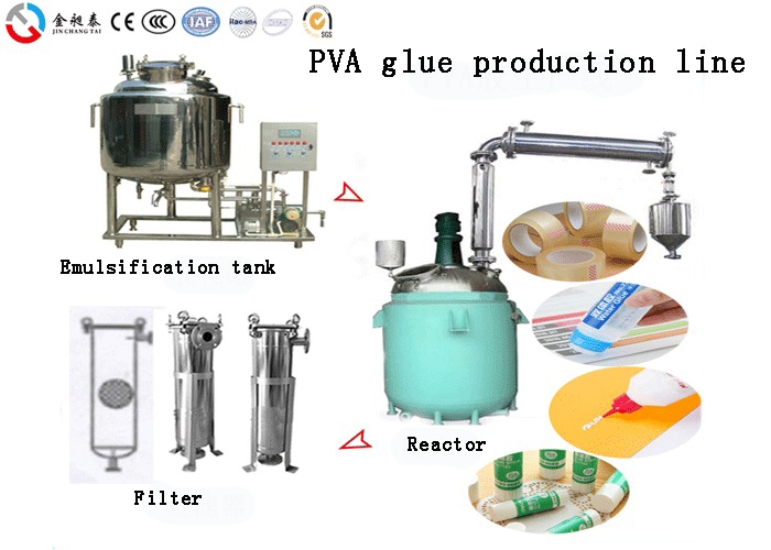 PVA glue production line