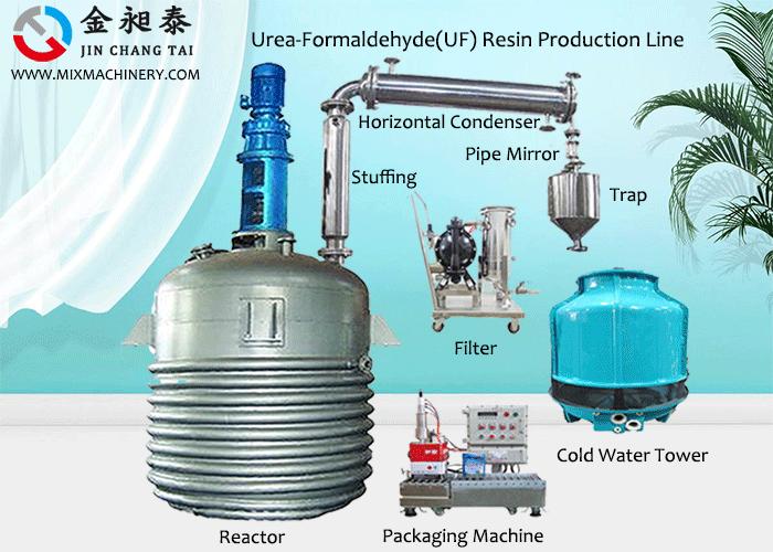 Urea-Formaldehyde(UF) resin production line
