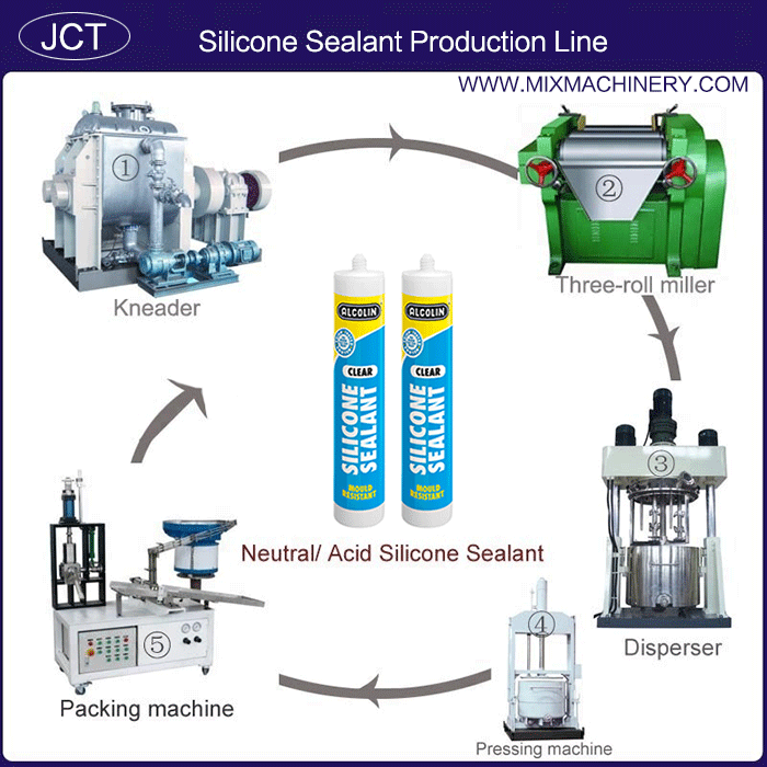 JCT neutral and acid silicone sealant production line with factory price