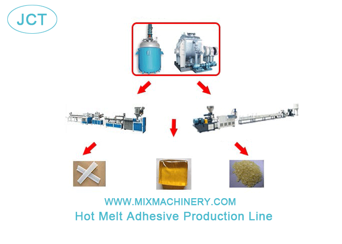 JCT hot melt adhesive equipment exported to Ethiopia