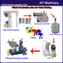 JCT company supply paint production line